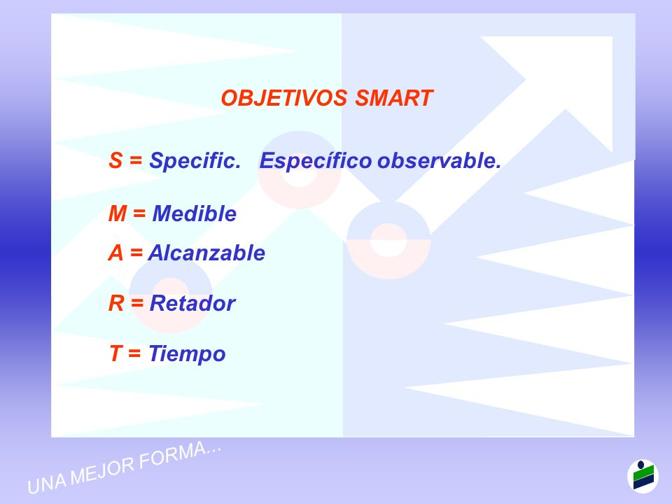 S = Specific. Específico observable.