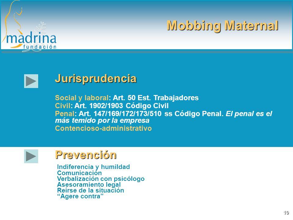 Mobbing Maternal Jurisprudencia Prevención