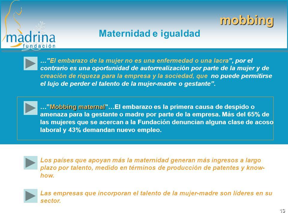 mobbing Maternidad e igualdad