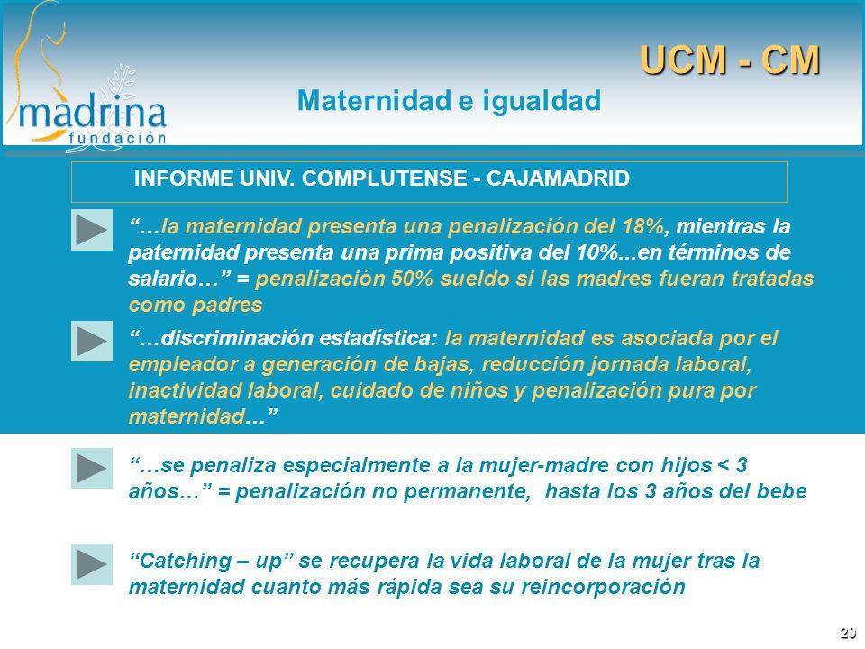 UCM - CM Maternidad e igualdad INFORME UNIV. COMPLUTENSE - CAJAMADRID