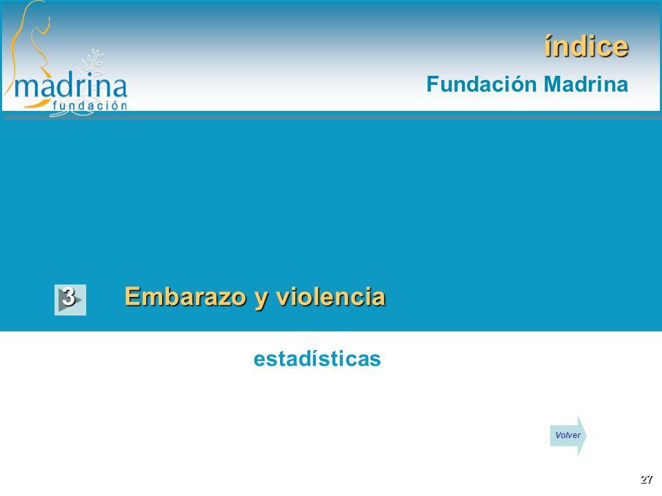índice Fundación Madrina 3 Embarazo y violencia estadísticas Volver 27