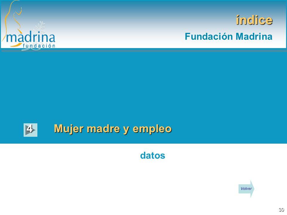 índice Fundación Madrina 4 Mujer madre y empleo datos Volver 30