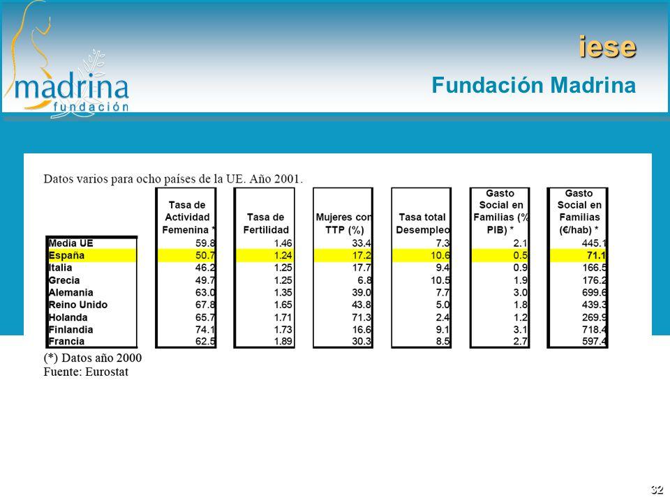 iese Fundación Madrina 32