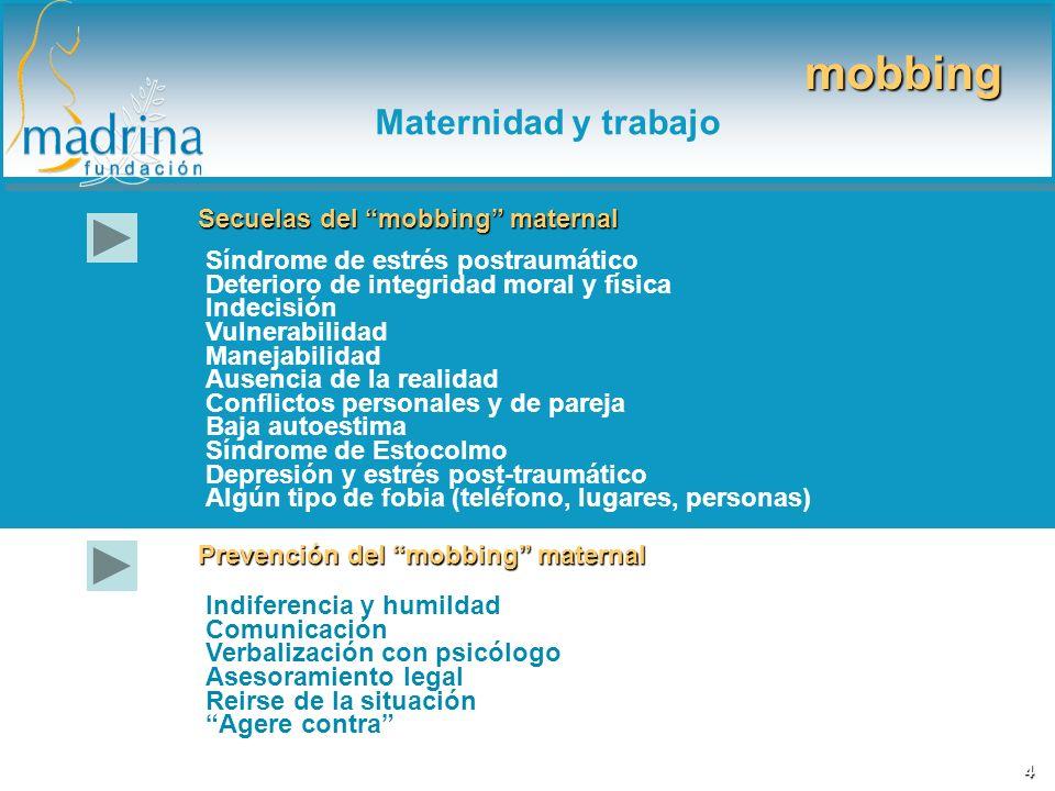 mobbing Maternidad y trabajo Secuelas del mobbing maternal