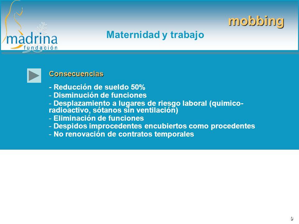 mobbing Maternidad y trabajo Consecuencias - Reducción de sueldo 50%