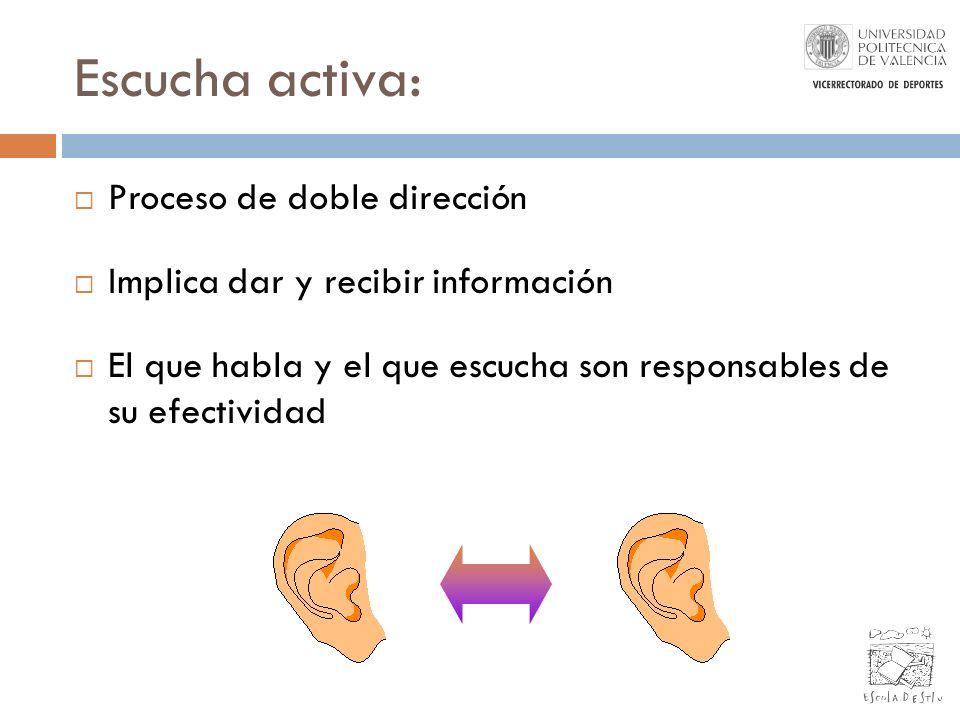 Escucha activa: Proceso de doble dirección