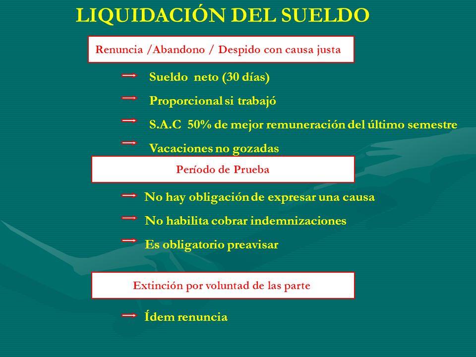 LIQUIDACIÓN DEL SUELDO