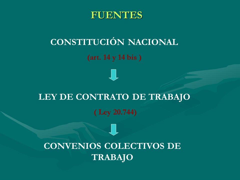 FUENTES CONSTITUCIÓN NACIONAL LEY DE CONTRATO DE TRABAJO