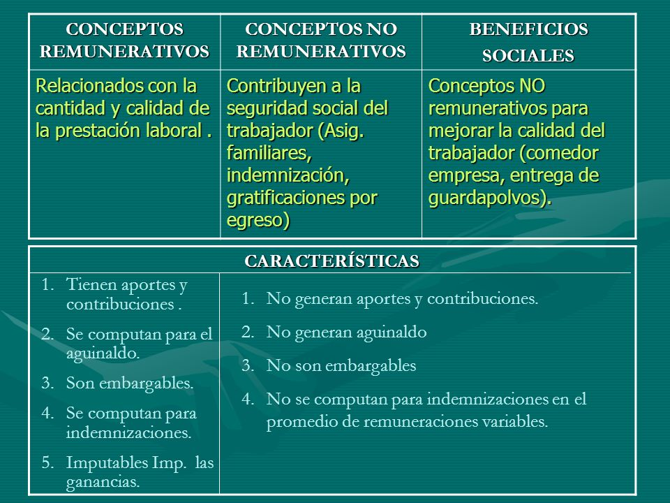 CONCEPTOS REMUNERATIVOS CONCEPTOS NO REMUNERATIVOS