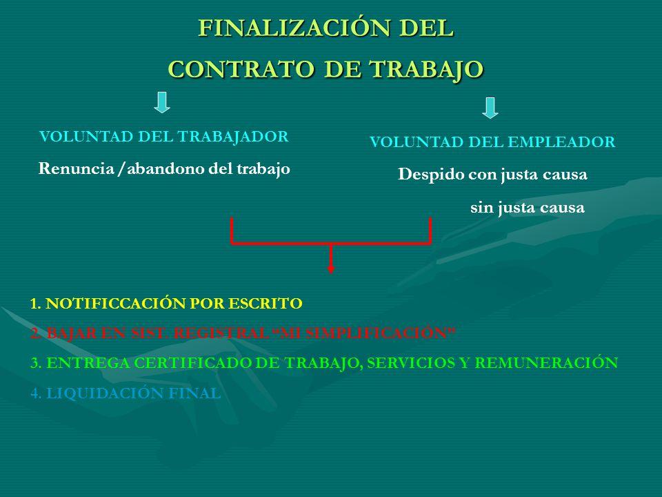 FINALIZACIÓN DEL CONTRATO DE TRABAJO