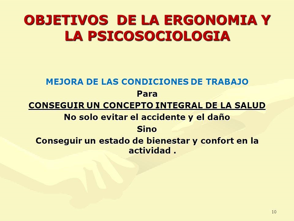 OBJETIVOS DE LA ERGONOMIA Y LA PSICOSOCIOLOGIA