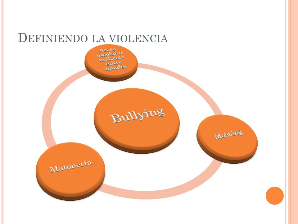 Definiendo la violencia