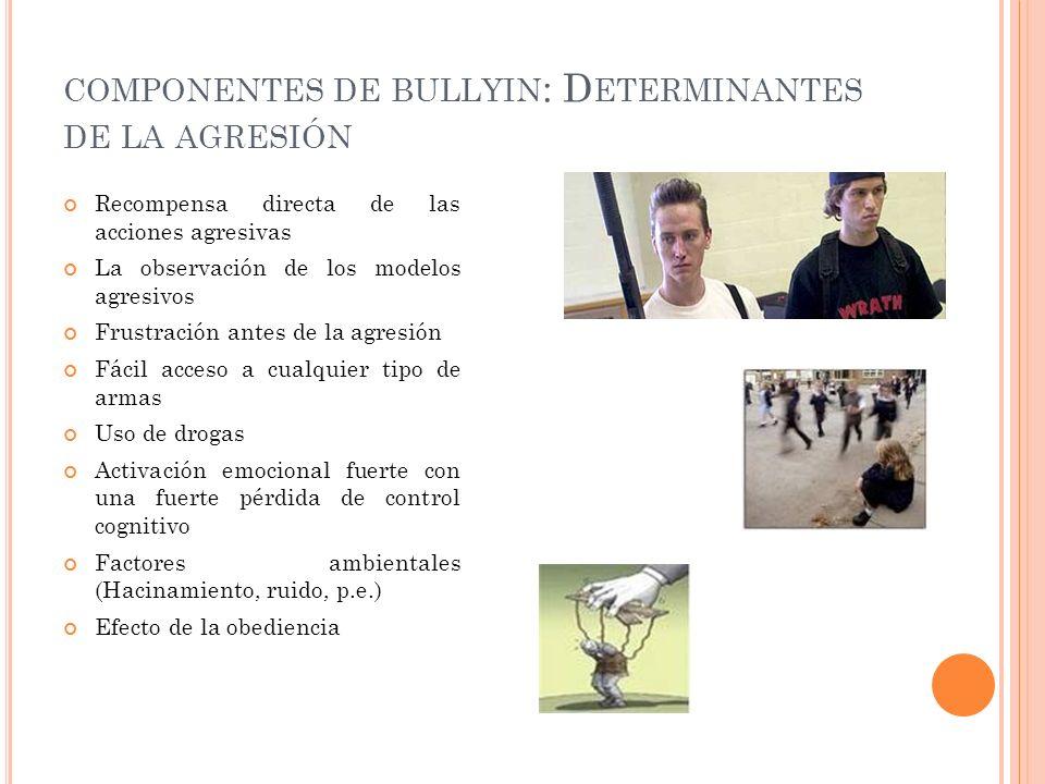 componentes de bullyin: Determinantes de la agresión