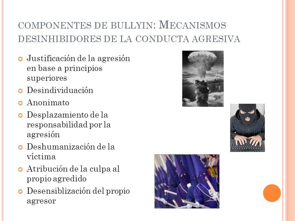 componentes de bullyin: Mecanismos desinhibidores de la conducta agresiva