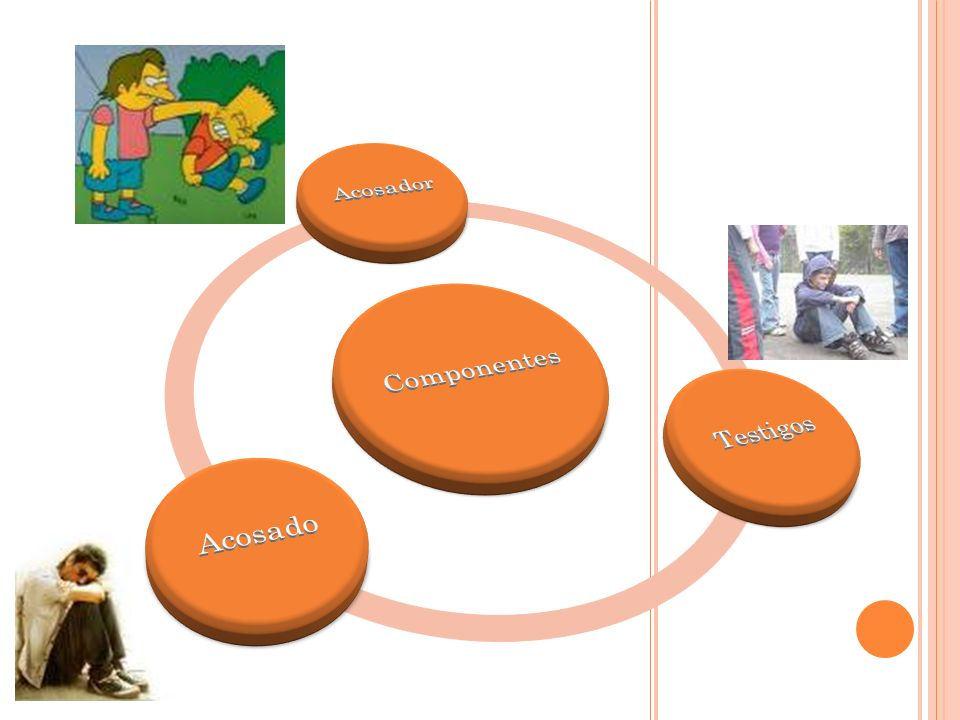 Componentes Acosador Testigos Acosado