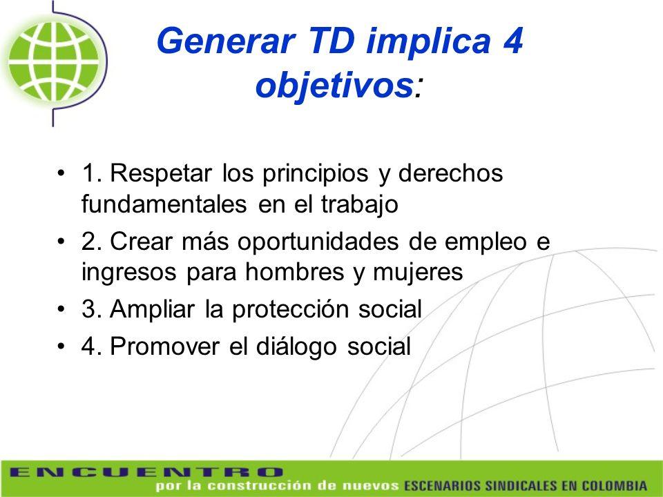 Generar TD implica 4 objetivos: