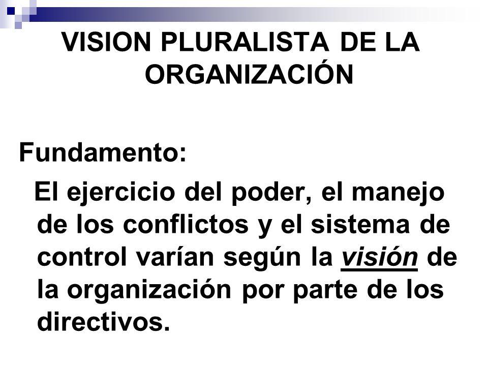 VISION PLURALISTA DE LA ORGANIZACIÓN