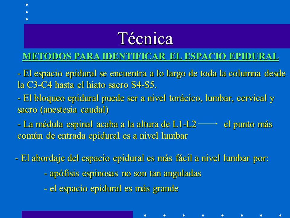 Técnica METODOS PARA IDENTIFICAR EL ESPACIO EPIDURAL