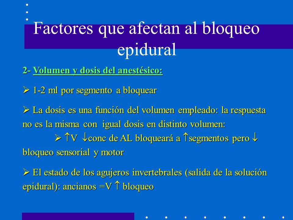 Factores que afectan al bloqueo epidural