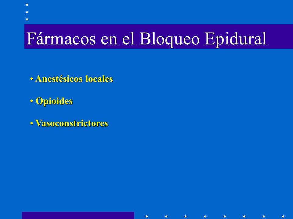 Fármacos en el Bloqueo Epidural