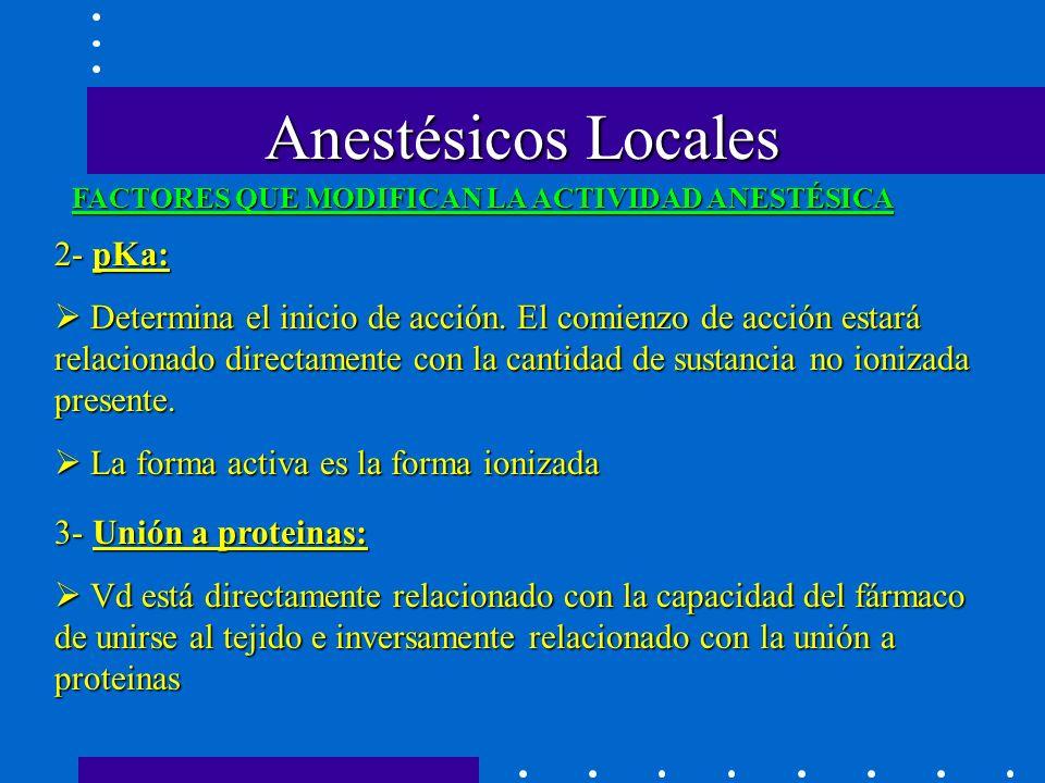 Anestésicos Locales 2- pKa:
