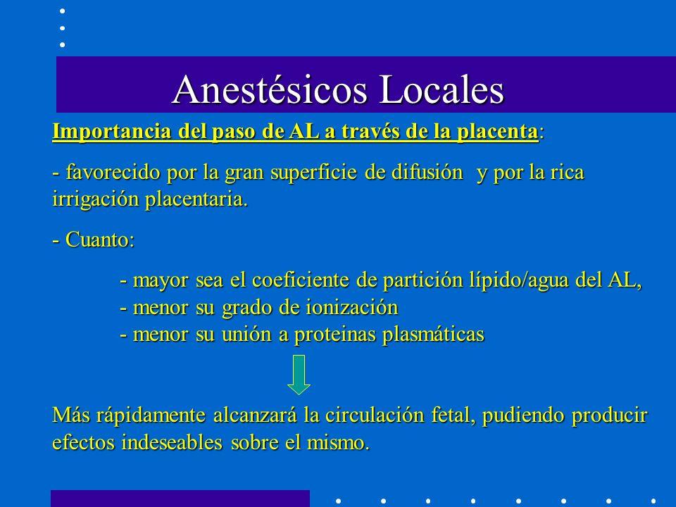 Anestésicos Locales Importancia del paso de AL a través de la placenta: