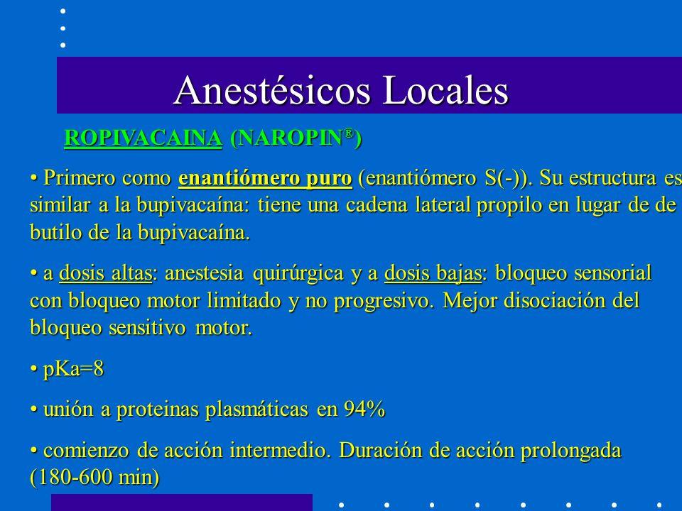 Anestésicos Locales ROPIVACAINA (NAROPIN®)