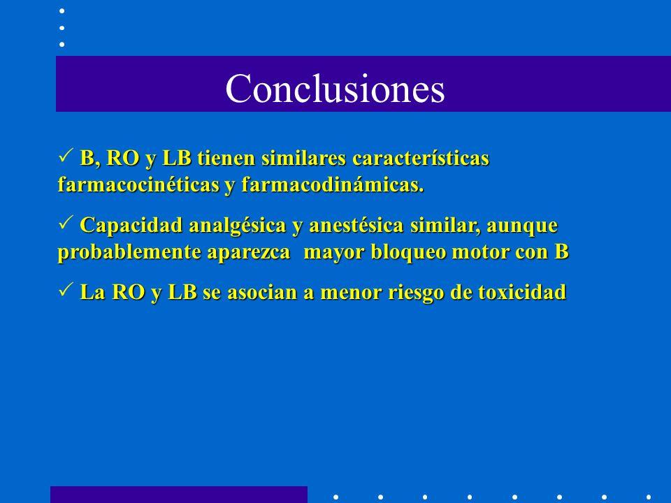 Conclusiones  B, RO y LB tienen similares características farmacocinéticas y farmacodinámicas.