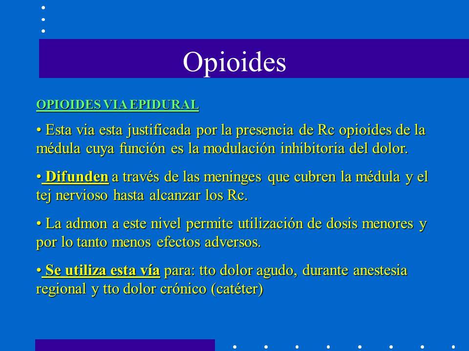 Opioides OPIOIDES VIA EPIDURAL.