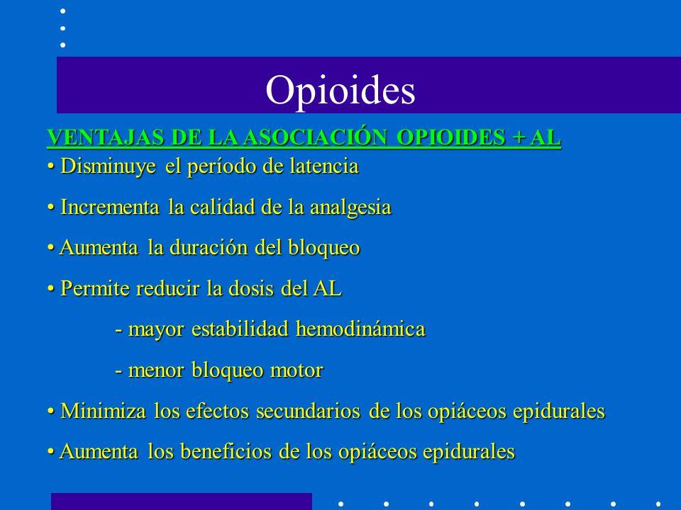 Opioides VENTAJAS DE LA ASOCIACIÓN OPIOIDES + AL