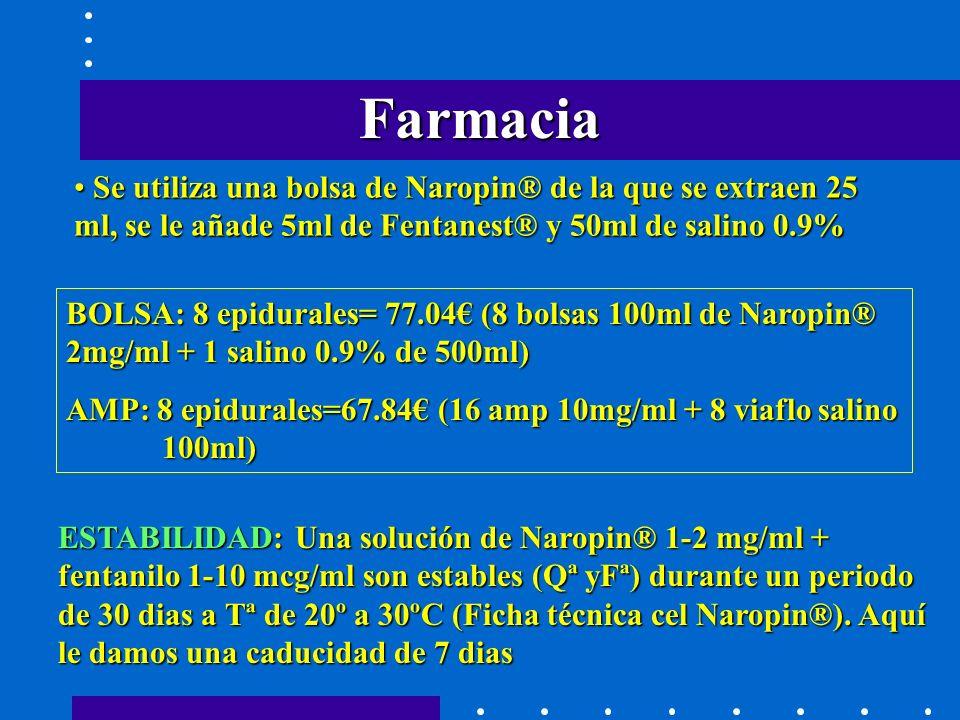 Farmacia Se utiliza una bolsa de Naropin® de la que se extraen 25 ml, se le añade 5ml de Fentanest® y 50ml de salino 0.9%