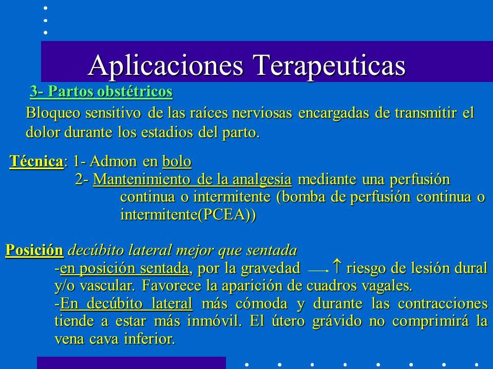 Aplicaciones Terapeuticas