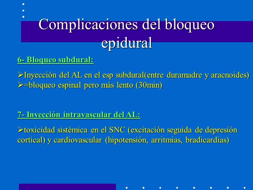 Complicaciones del bloqueo epidural