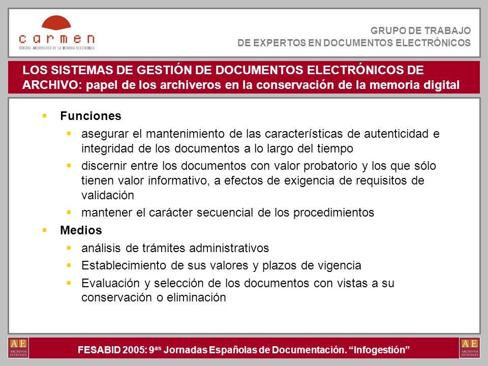LOS SISTEMAS DE GESTIÓN DE DOCUMENTOS ELECTRÓNICOS DE ARCHIVO: papel de los archiveros en la conservación de la memoria digital