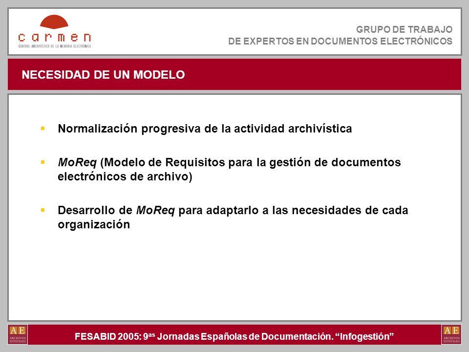 NECESIDAD DE UN MODELO Normalización progresiva de la actividad archivística.