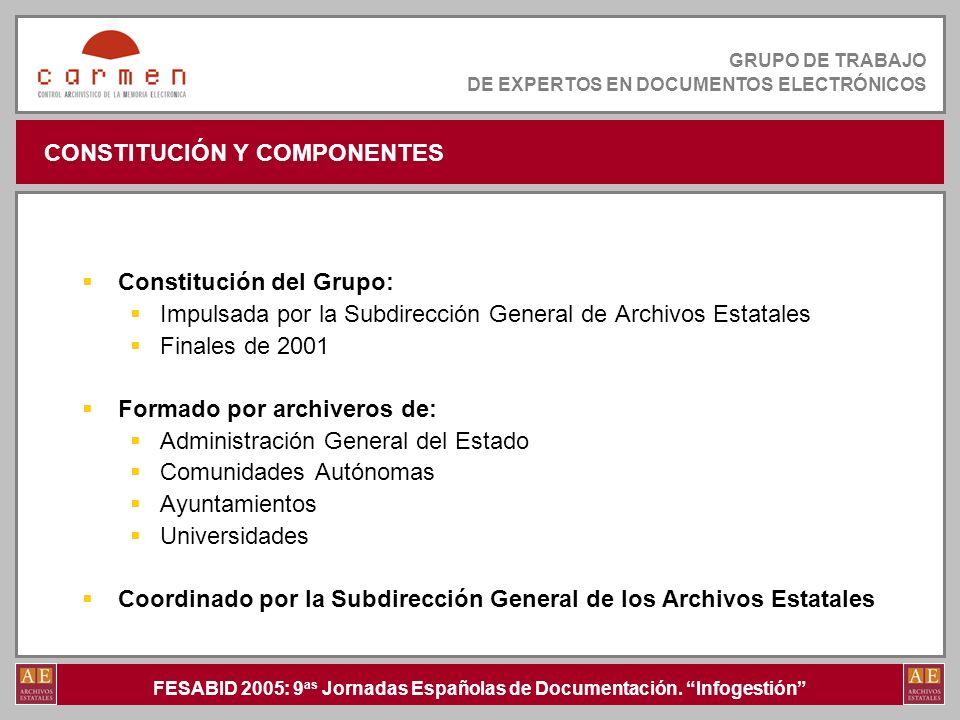 CONSTITUCIÓN Y COMPONENTES