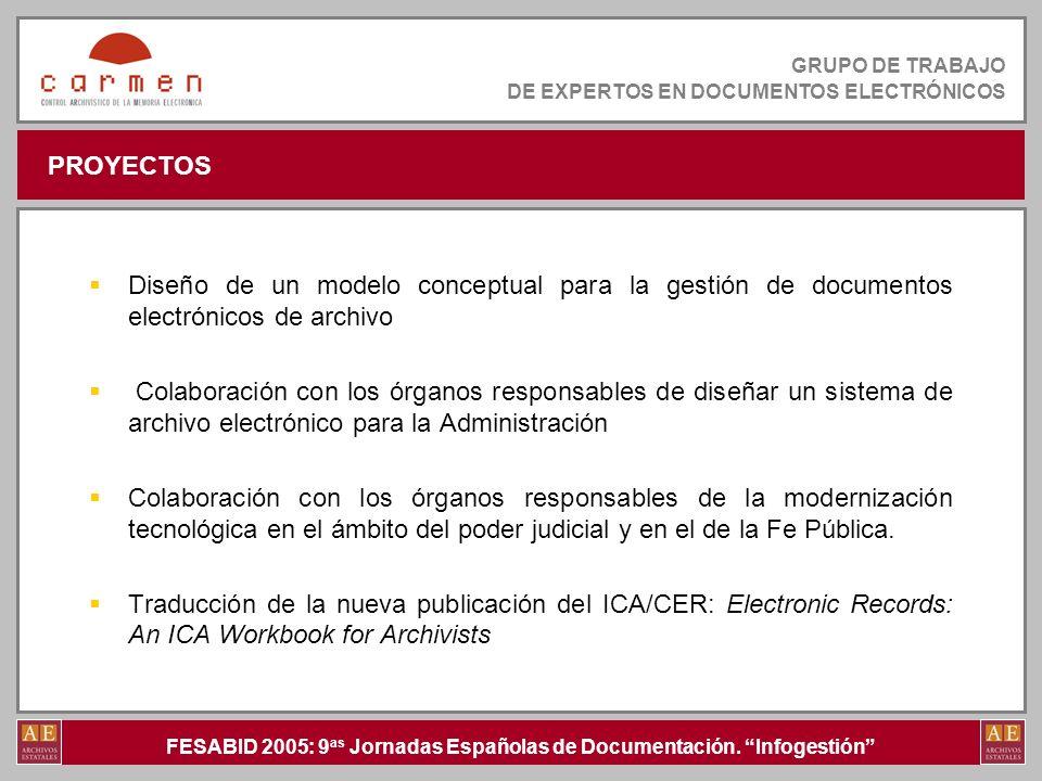 PROYECTOS Diseño de un modelo conceptual para la gestión de documentos electrónicos de archivo.