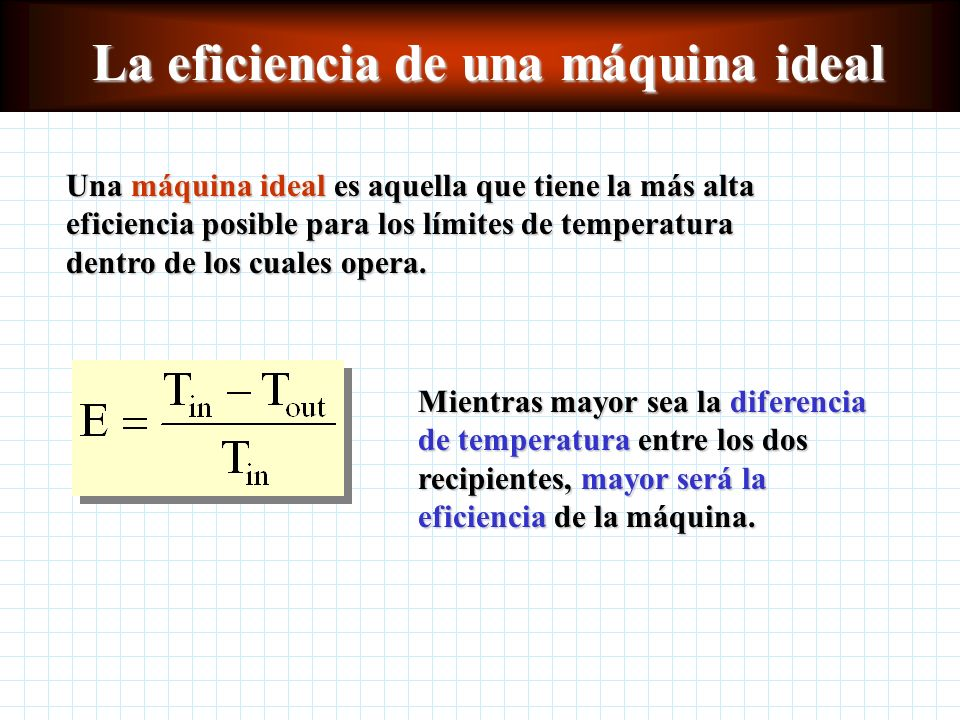 La eficiencia de una máquina ideal