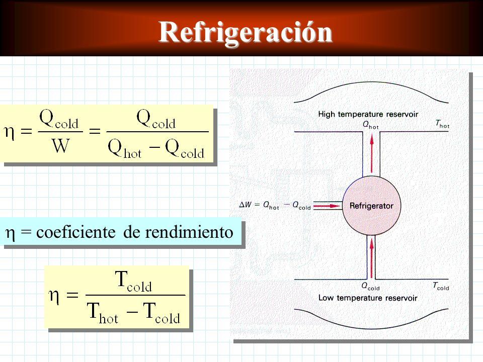 Refrigeración h = coeficiente de rendimiento