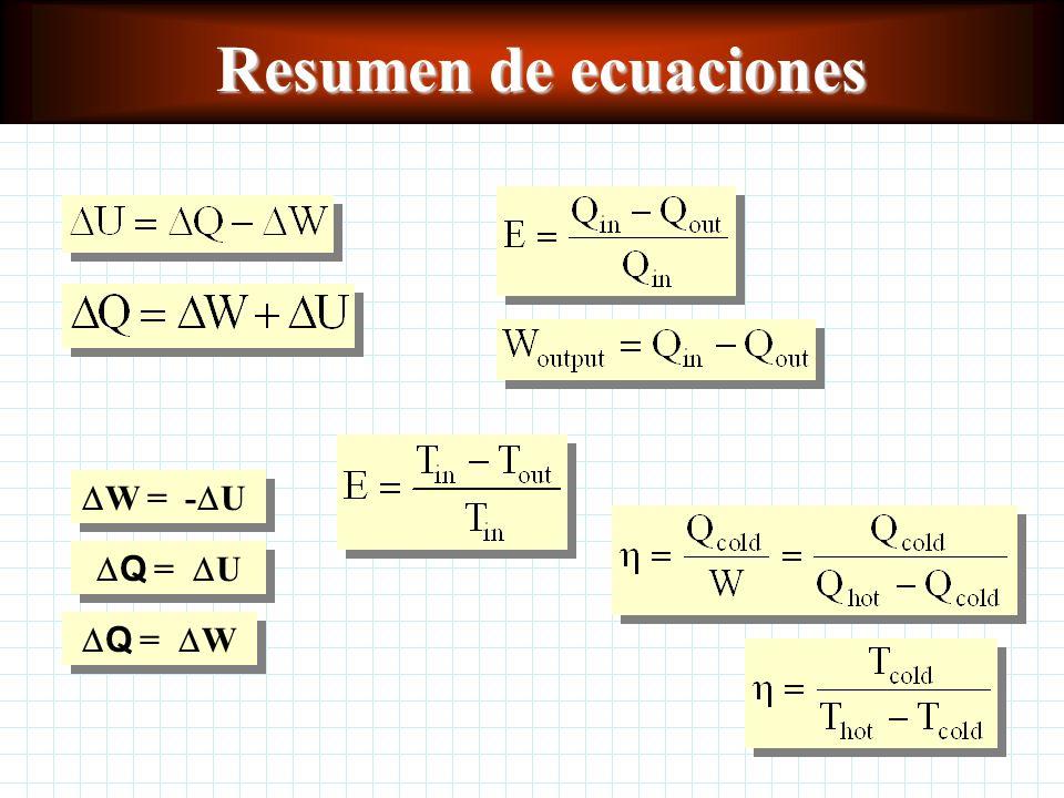 Resumen de ecuaciones DW = -DU DQ = DU DQ = DW