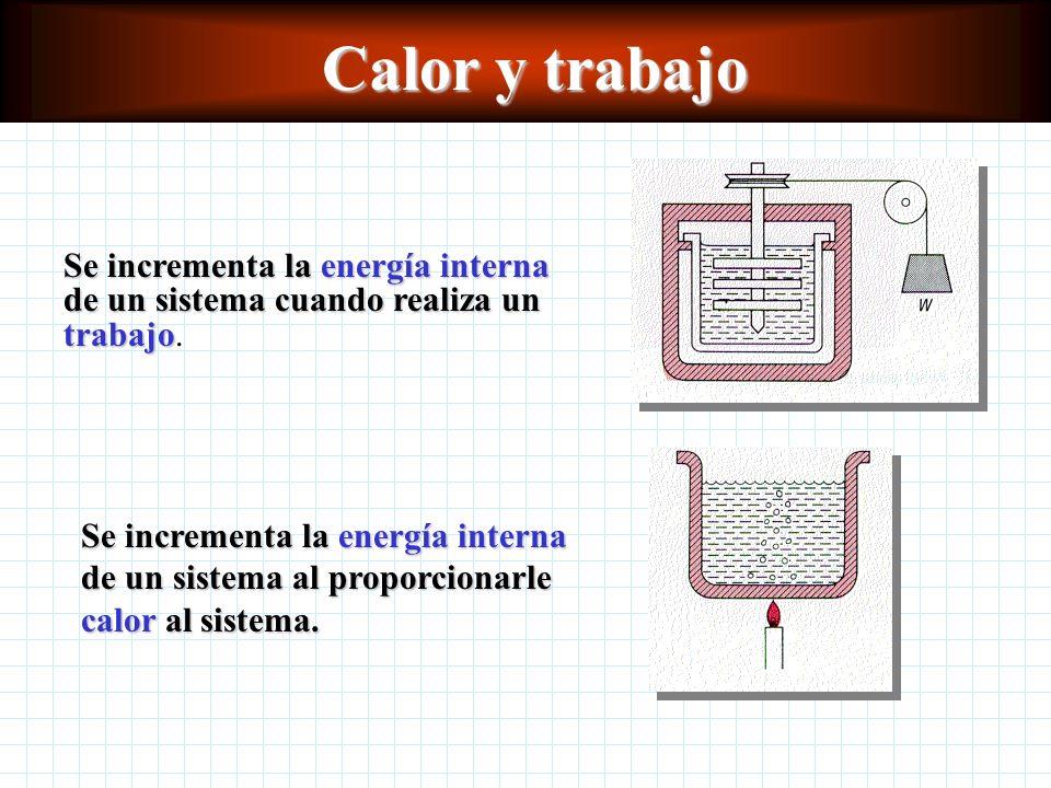 Calor y trabajo Se incrementa la energía interna de un sistema cuando realiza un trabajo.
