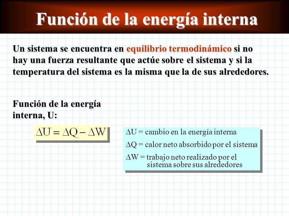 Función de la energía interna