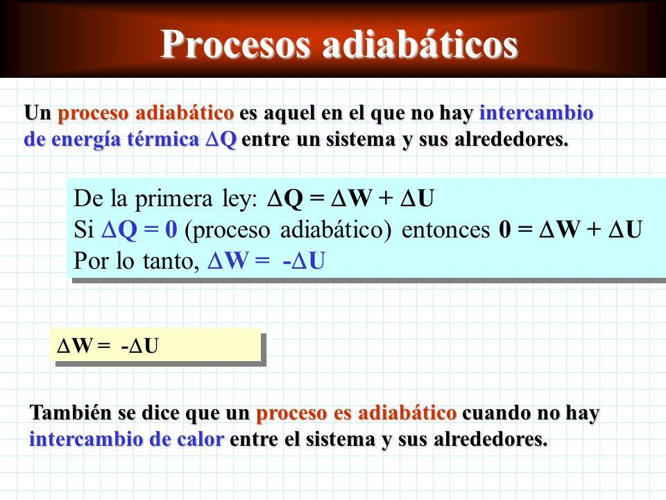 Procesos adiabáticos Un proceso adiabático es aquel en el que no hay intercambio de energía térmica DQ entre un sistema y sus alrededores.