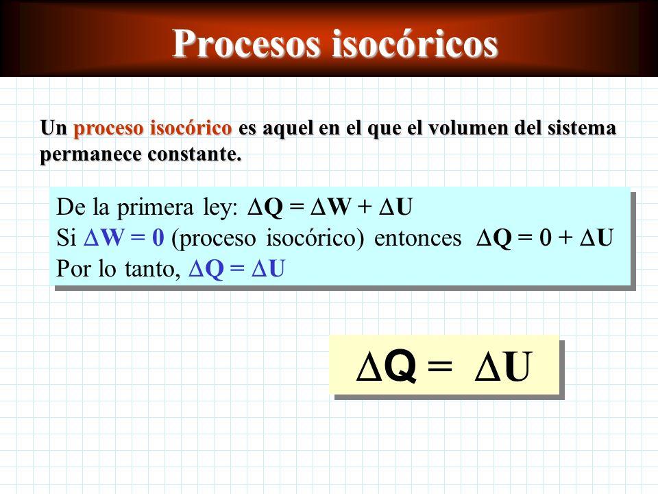 DQ = DU Procesos isocóricos