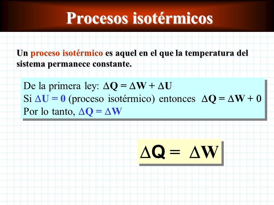 DQ = DW Procesos isotérmicos
