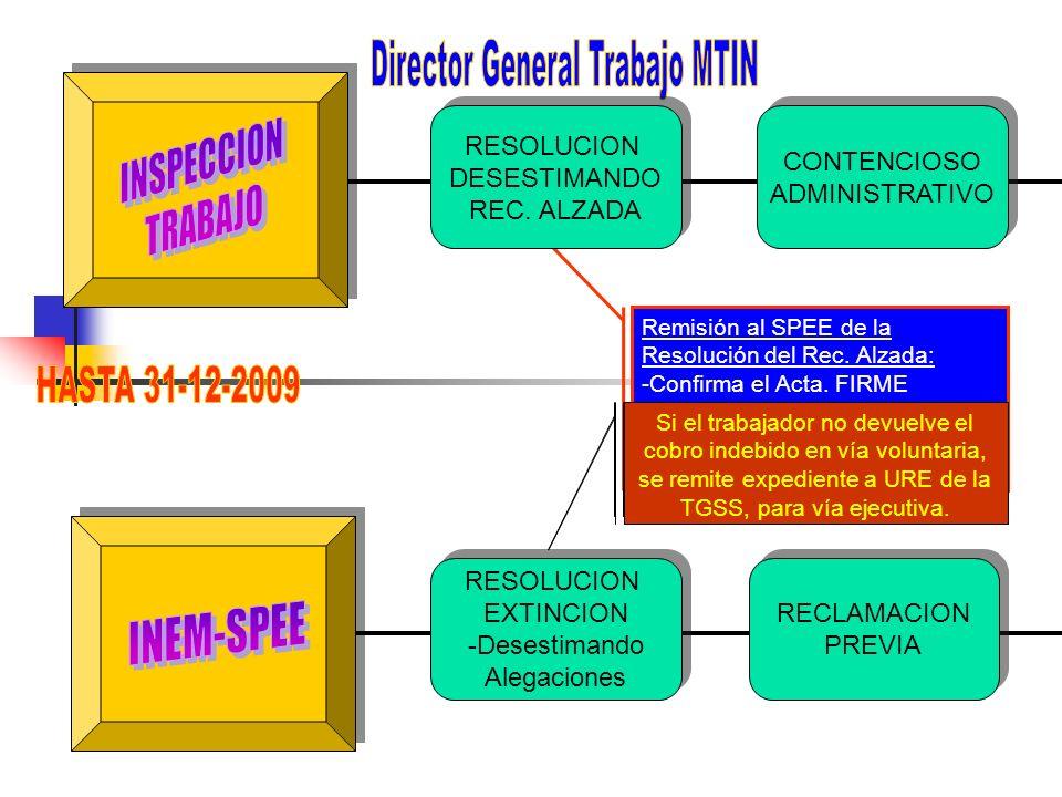 Director General Trabajo MTIN