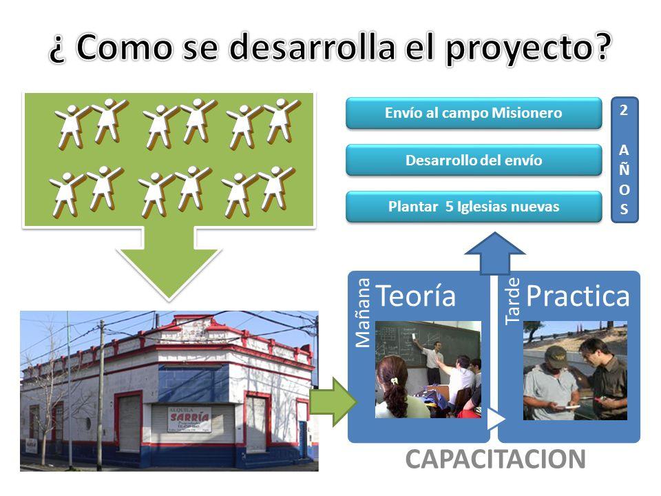 ¿ Como se desarrolla el proyecto