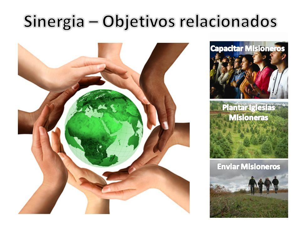 Sinergia – Objetivos relacionados Plantar Iglesias Misioneras