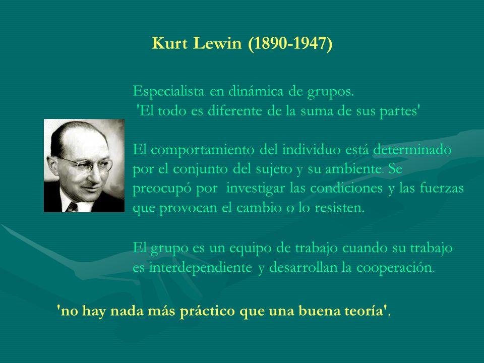 Kurt Lewin (1890-1947) Especialista en dinámica de grupos.