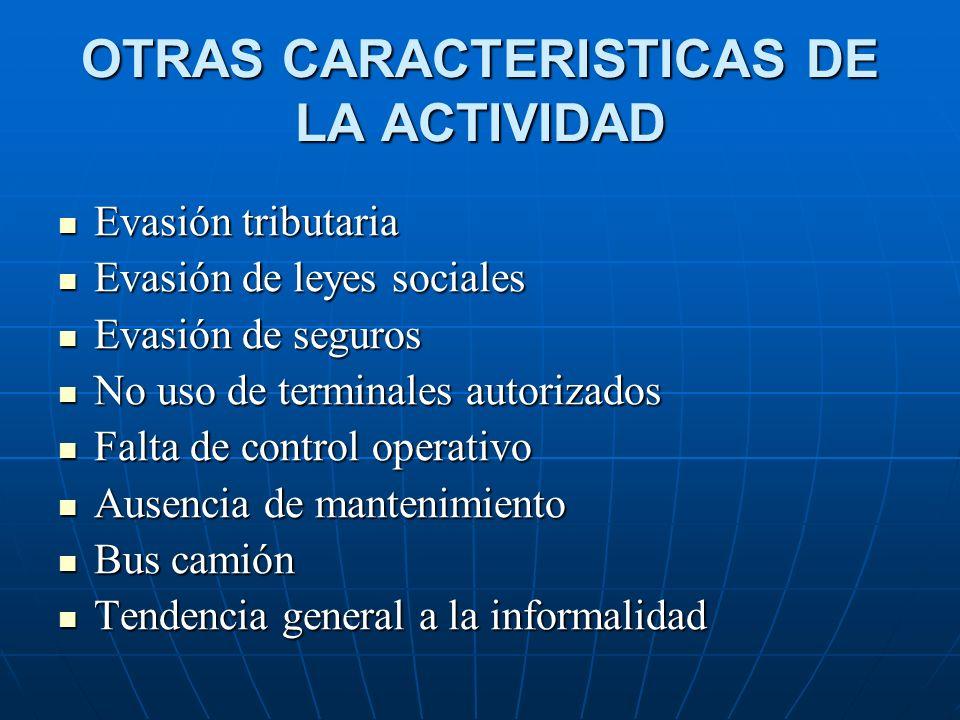 OTRAS CARACTERISTICAS DE LA ACTIVIDAD